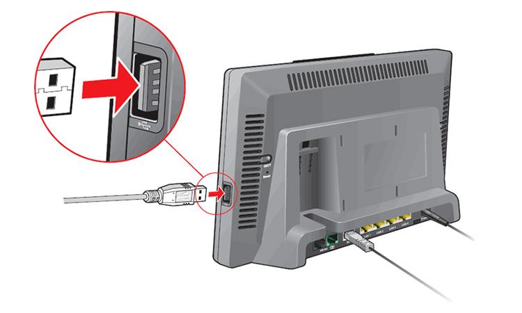 Schema USB-Anschluss der AVM Fritz!Box 7570