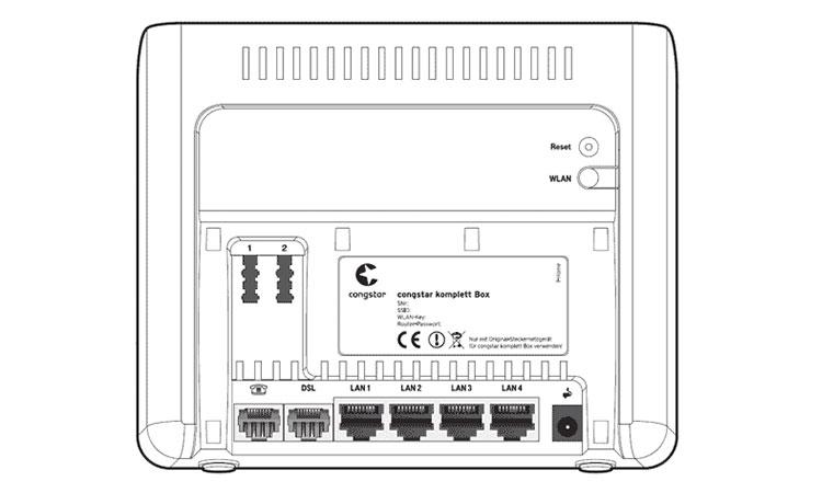 Rückseite und Anschluss-Schema der Congstar Komplett Box
