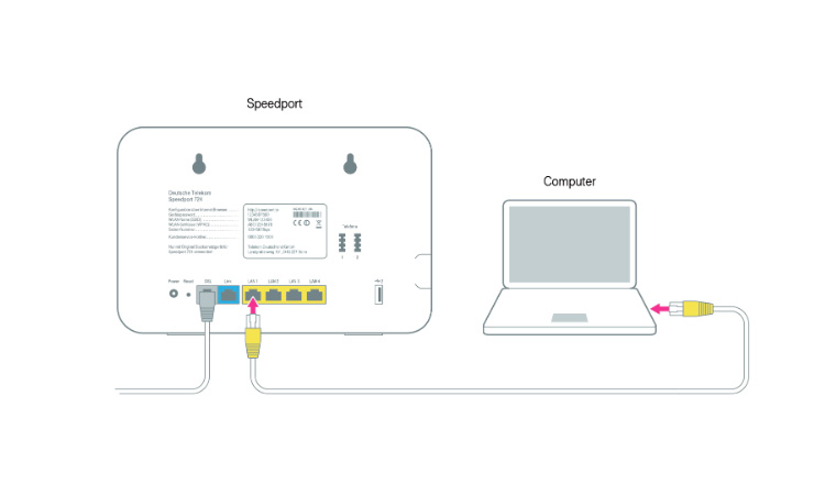 telekom speedport funktionen und eigenschaften der. Black Bedroom Furniture Sets. Home Design Ideas