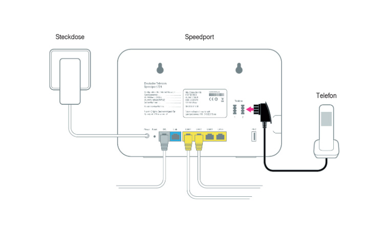 WLAN Router Telekom Speedport W724 V Telefon anschließen