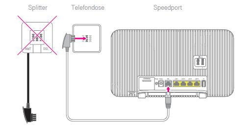 Telekom Speedport Hybrid Verbindung mit Telefondose