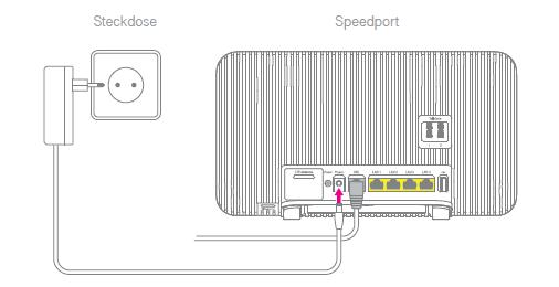 Telekom Speedport Hybrid Verbindung mit Stromnetz