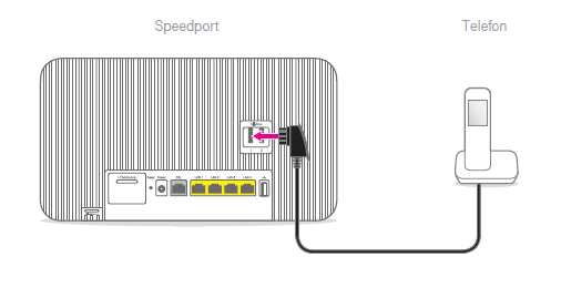 Telekom Speedport Hybrid Telefonanschluss
