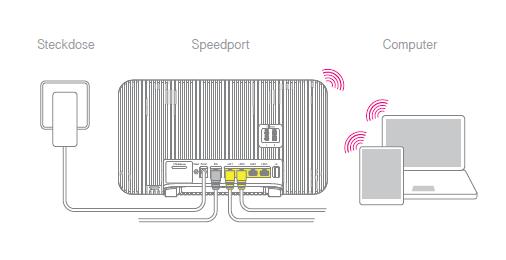 Telekom Speedport Hybrid WLAN Verbindung