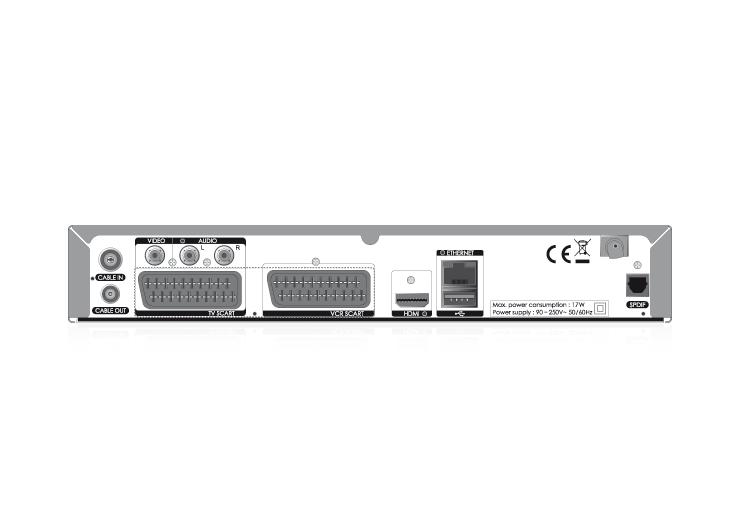 Kabel BW HD Receiver Rückseite