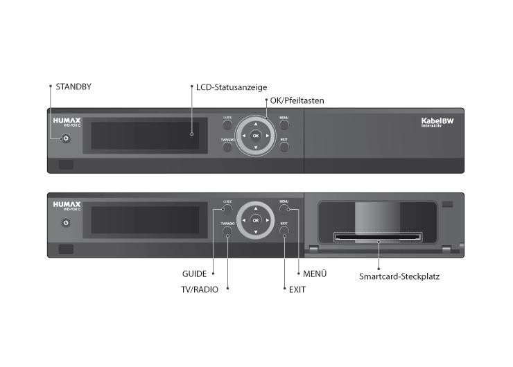 Kabel BW HD Receiver Schemata