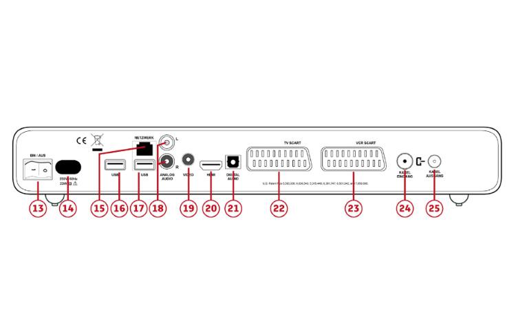 Vodafone HD Recorder Sagemcom RCI88 Rückseite mit Anschlüssen