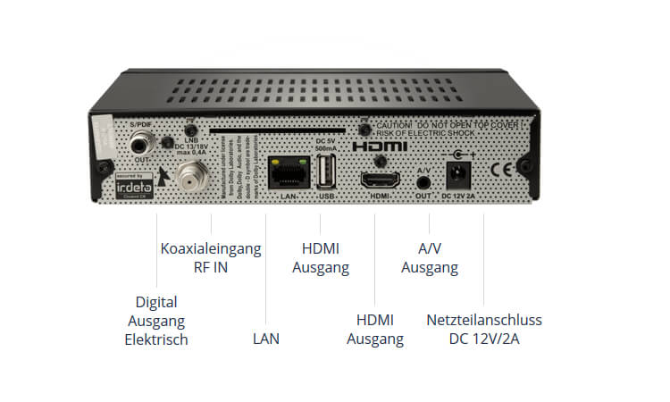 Rückseite des Technisat Digit S4 Freenet TV