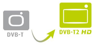 Auf DVB-T folgt DVB-T2