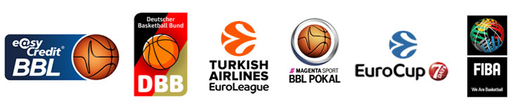 Telekom Basketball Ligen