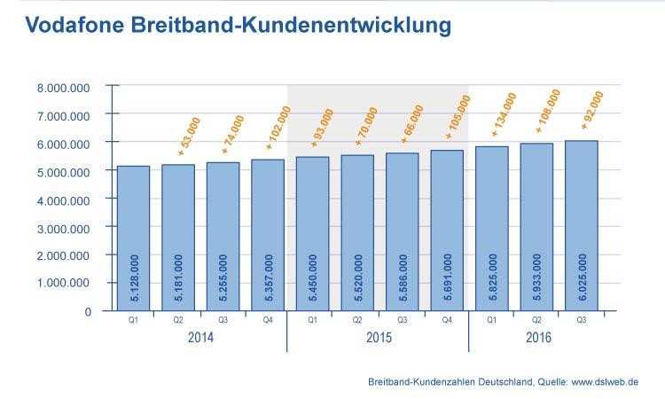 Großzügig Kabelmodem Diagramm Bilder - Die Besten Elektrischen ...
