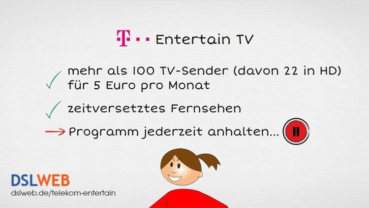 Telekom Entertain Im Test Hd Fernsehen Videoload Und Sky