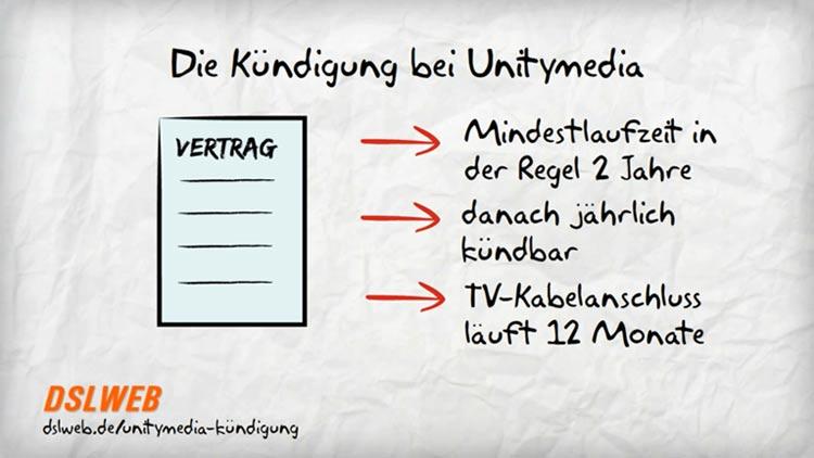 Unitymedia Kündigung Jetzt Online Ihren Unitymedia Vertrag Kündigen