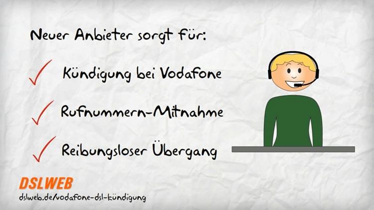 Vodafone Dsl Vertrag Kündigen Online Vodafone Kündigung Erstellen